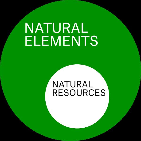 en:natural-elements.png