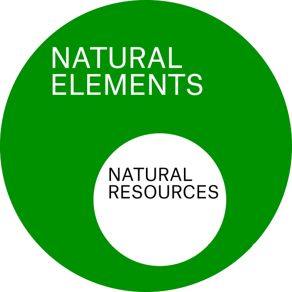 en:natural-elements.png