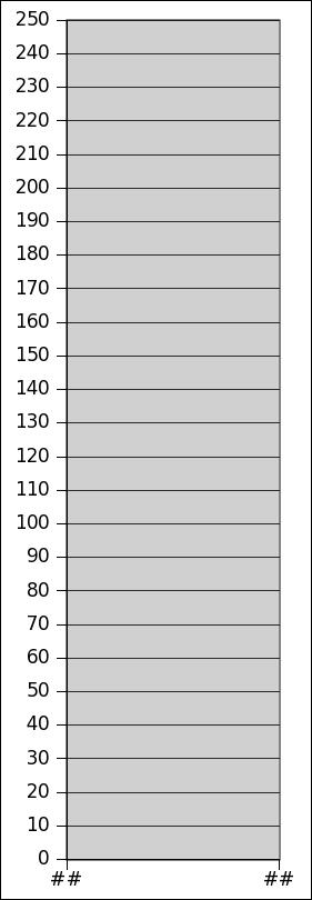 es:econowiki-escala-aritmetica-1.png